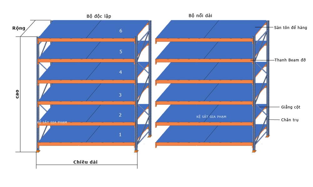 Bản vẽ kệ trung tải có 6 tầng